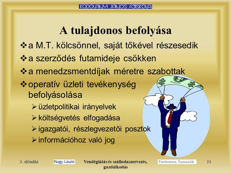 3. előadásVendéglátás és szállodaszervezés, gazdálkodás 31 A tulajdonos befolyása  a M.T. kölcsönnel, saját tőkével részesedik  a szerződés futamide