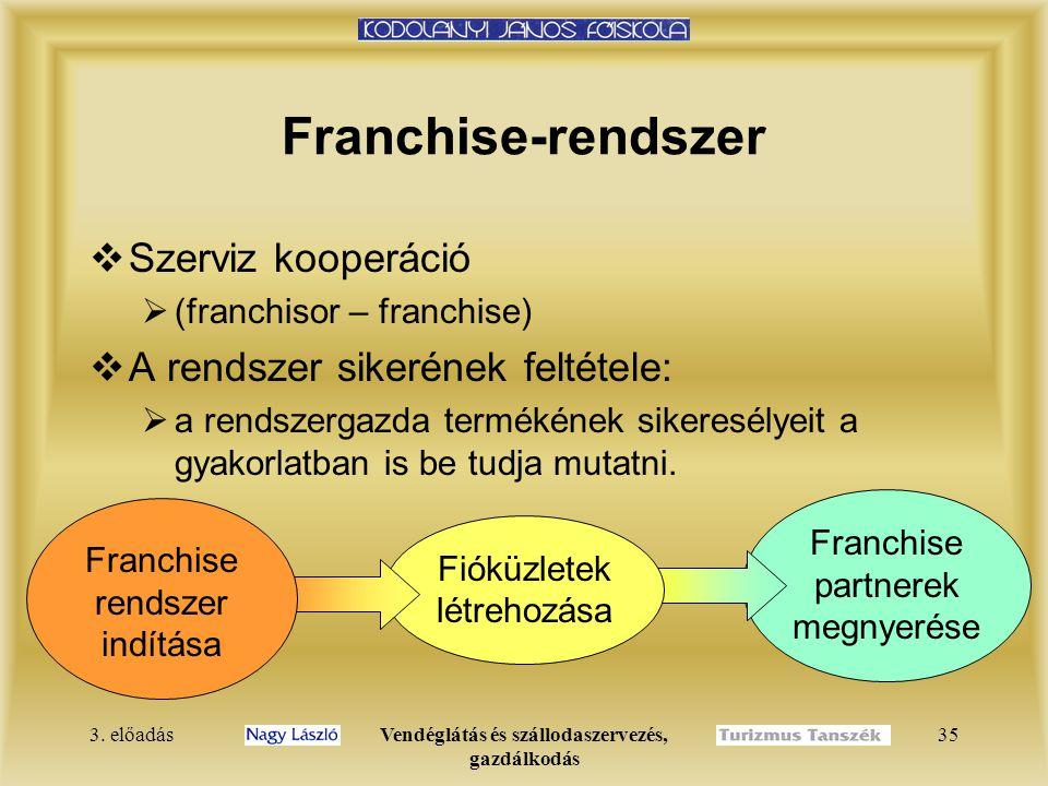 3. előadásVendéglátás és szállodaszervezés, gazdálkodás 35 Franchise-rendszer  Szerviz kooperáció  (franchisor – franchise)  A rendszer sikerének f