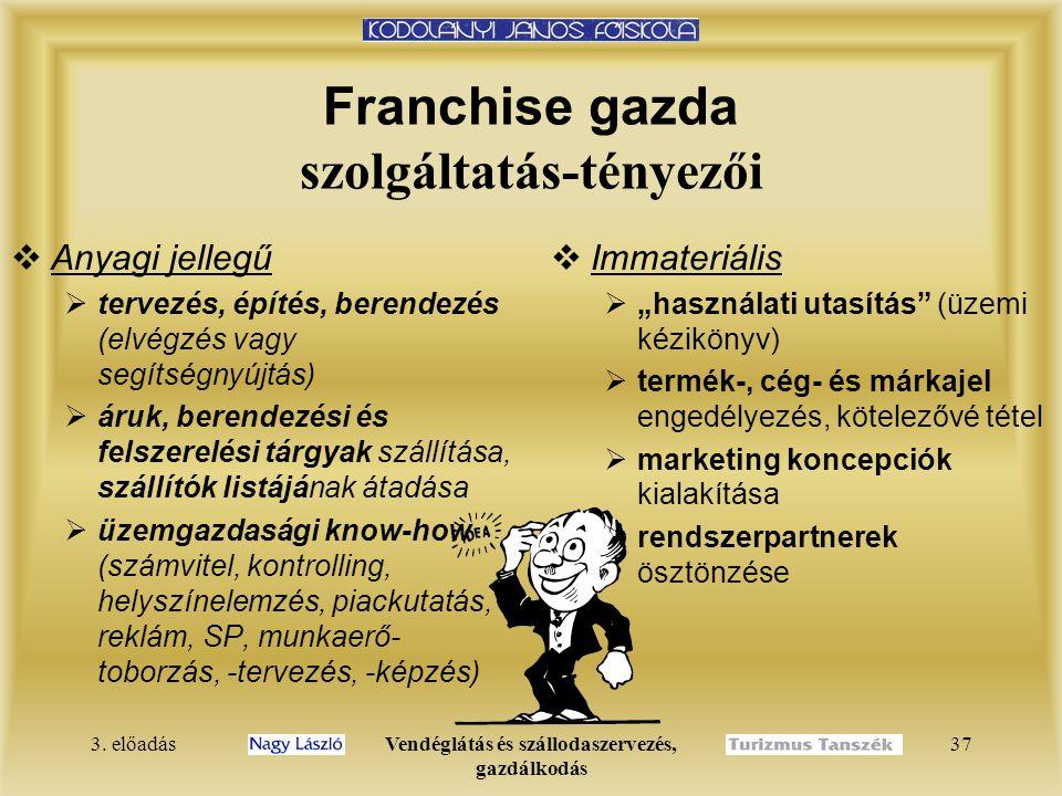 3. előadásVendéglátás és szállodaszervezés, gazdálkodás 37 Franchise gazda szolgáltatás-tényezői  Anyagi jellegű  tervezés, építés, berendezés (elvé