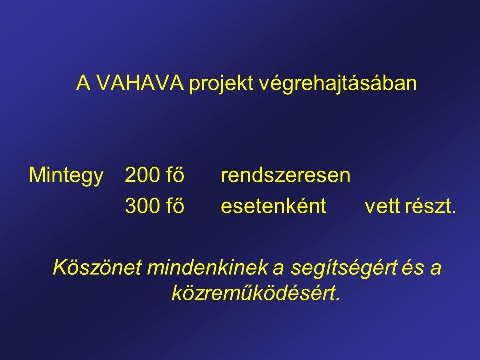 A VAHAVA projekt végrehajtásában Mintegy 200 fő rendszeresen 300 fő esetenként vett részt.