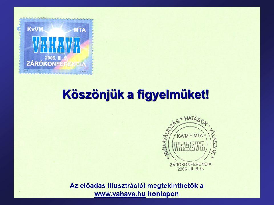 Köszönjük a figyelmüket! Az előadás illusztrációi megtekinthetők a www.vahava.hu honlapon