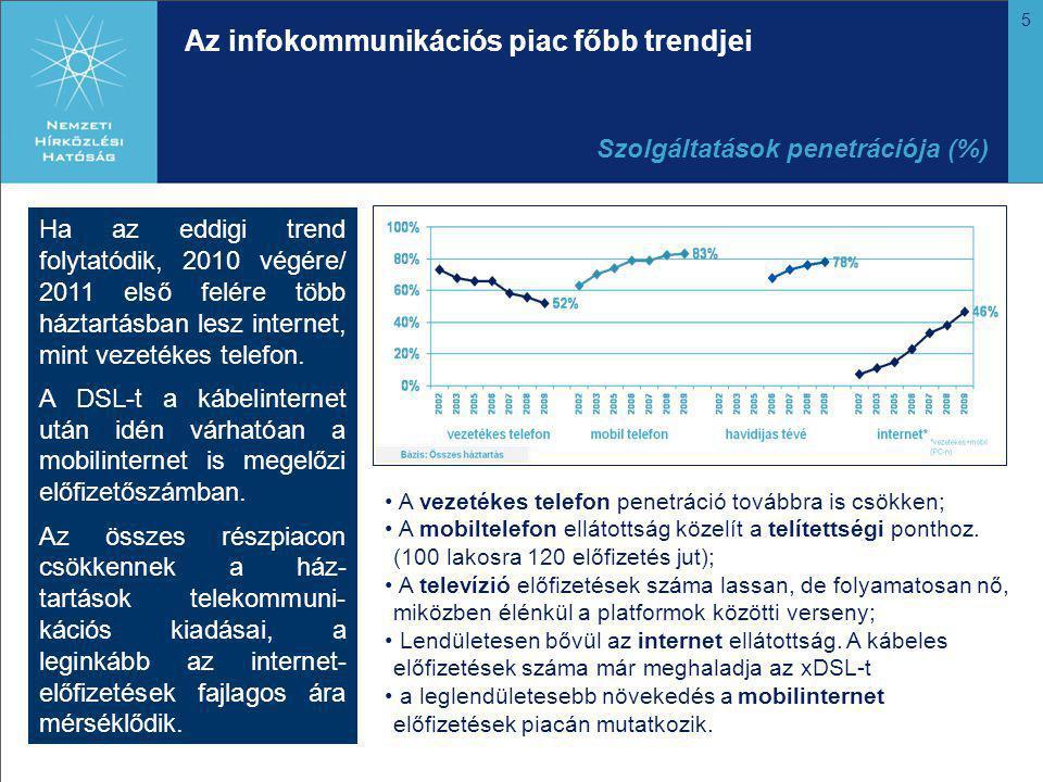 5 Az infokommunikációs piac főbb trendjei Ha az eddigi trend folytatódik, 2010 végére/ 2011 első felére több háztartásban lesz internet, mint vezetékes telefon.