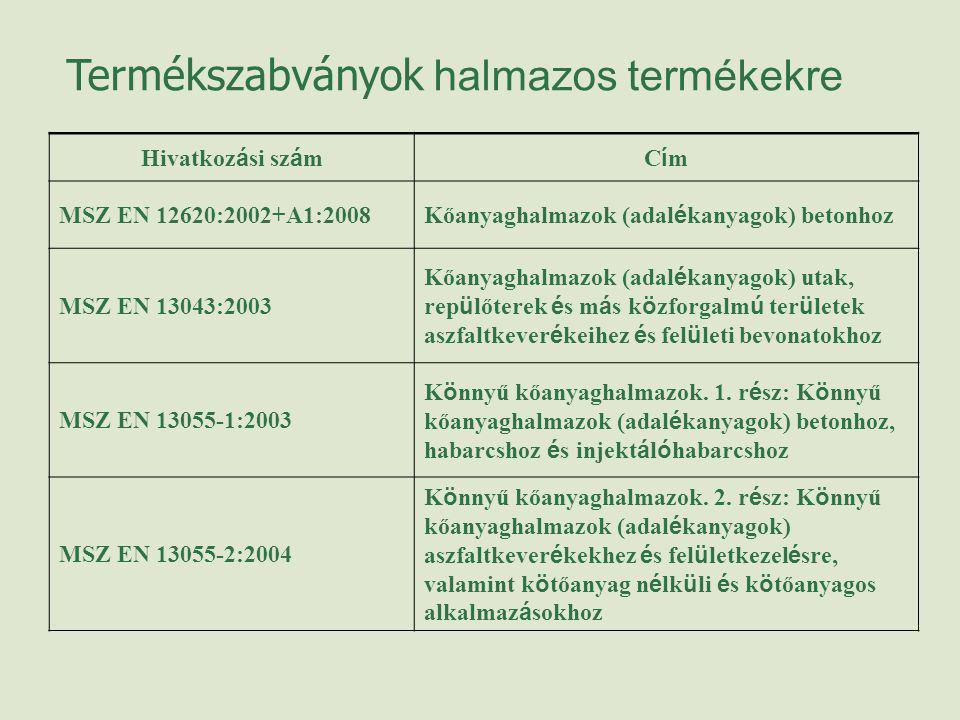 Hivatkoz á si sz á mCímCím MSZ EN 12620:2002+A1:2008 Kőanyaghalmazok (adal é kanyagok) betonhoz MSZ EN 13043:2003 Kőanyaghalmazok (adal é kanyagok) ut