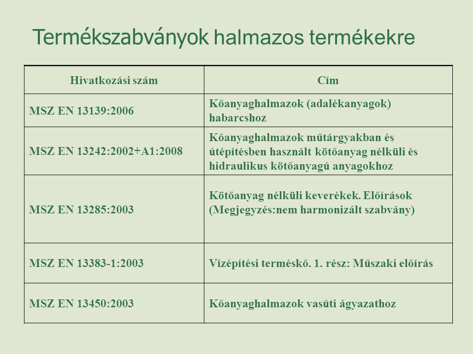 Hivatkozási számCím MSZ EN 13139:2006 Kőanyaghalmazok (adalékanyagok) habarcshoz MSZ EN 13242:2002+A1:2008 Kőanyaghalmazok műtárgyakban és útépítésben