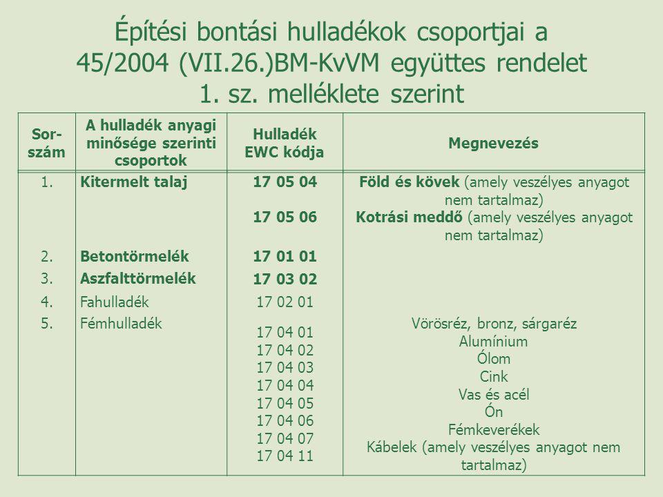 Építési bontási hulladékok csoportjai a 45/2004 (VII.26.)BM-KvVM együttes rendelet 1. sz. melléklete szerint 1.Kitermelt talaj 17 05 04 17 05 06 Föld