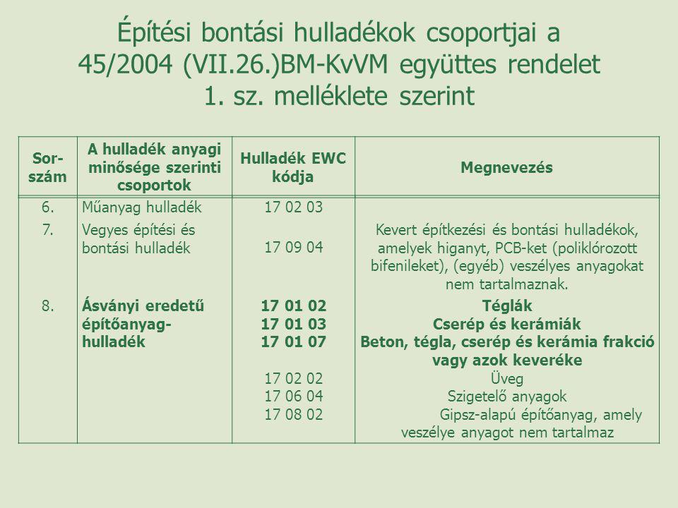 Építési bontási hulladékok csoportjai a 45/2004 (VII.26.)BM-KvVM együttes rendelet 1. sz. melléklete szerint 6.Műanyag hulladék 17 02 03 7.Vegyes épít