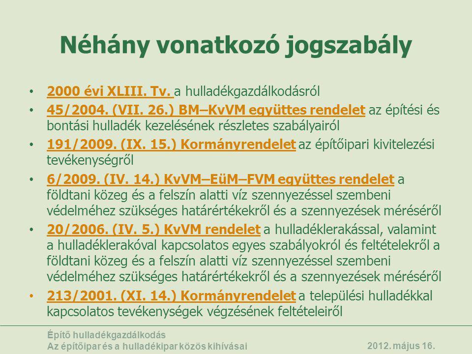 Hivatkozási számCím MSZ EN 13139:2006 Kőanyaghalmazok (adalékanyagok) habarcshoz MSZ EN 13242:2002+A1:2008 Kőanyaghalmazok műtárgyakban és útépítésben használt kötőanyag nélküli és hidraulikus kötőanyagú anyagokhoz MSZ EN 13285:2003 Kötőanyag nélküli keverékek.