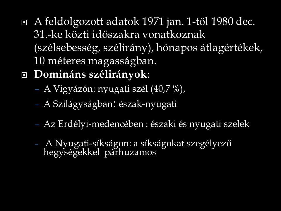 A feldolgozott adatok 1971 jan. 1-től 1980 dec.