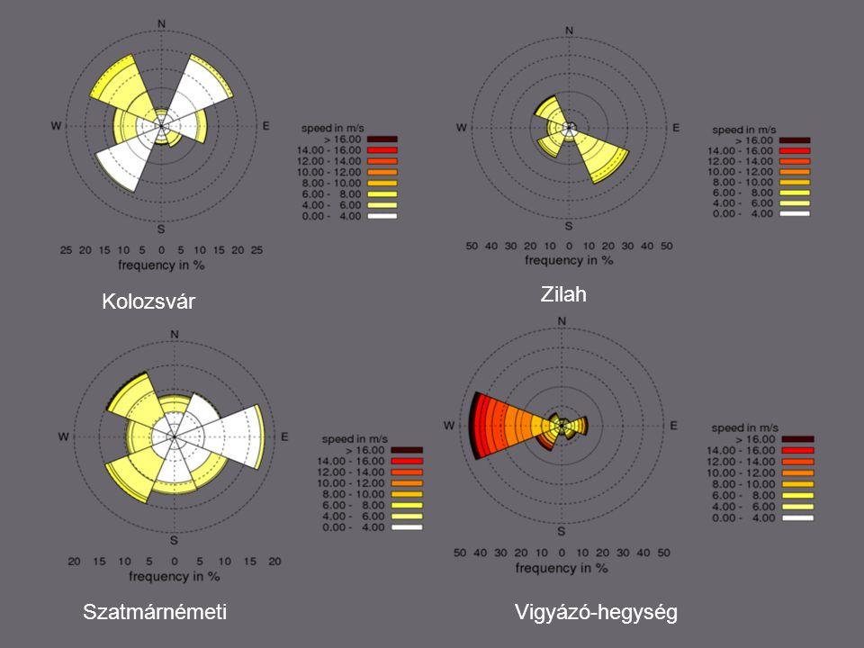 Mérések helyszíne 5 KW-os szélerőmű (MWh/év) 2 MW-os szélerőmű (MWh/év) Tengerszint feletti magasság (méter) Szatmárnémeti 14508.6125 Zilah 3.52637.8310 Kolozsvár 1.9 2392.4345 Vigyázó- hegység 25.18637.21836