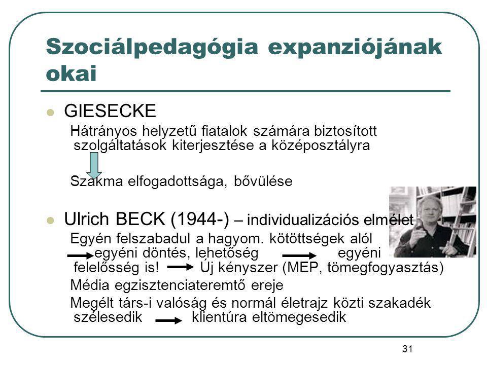 32 Szociálpedagógia expanziójának okai  Hans THIERSCH (1935- ) gyakorlatorientált szociálpedagógia • Meghosszabbodott ifjúsági életszakasz önállósága • Szociális kapcsolatok felértékelődése • Szocped: eligazít kül.
