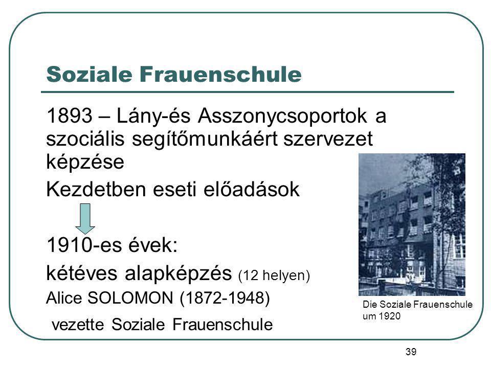 39 Soziale Frauenschule 1893 – Lány-és Asszonycsoportok a szociális segítőmunkáért szervezet képzése Kezdetben eseti előadások 1910-es évek: kétéves alapképzés (12 helyen) Alice SOLOMON (1872-1948) vezette Soziale Frauenschule Die Soziale Frauenschule um 1920