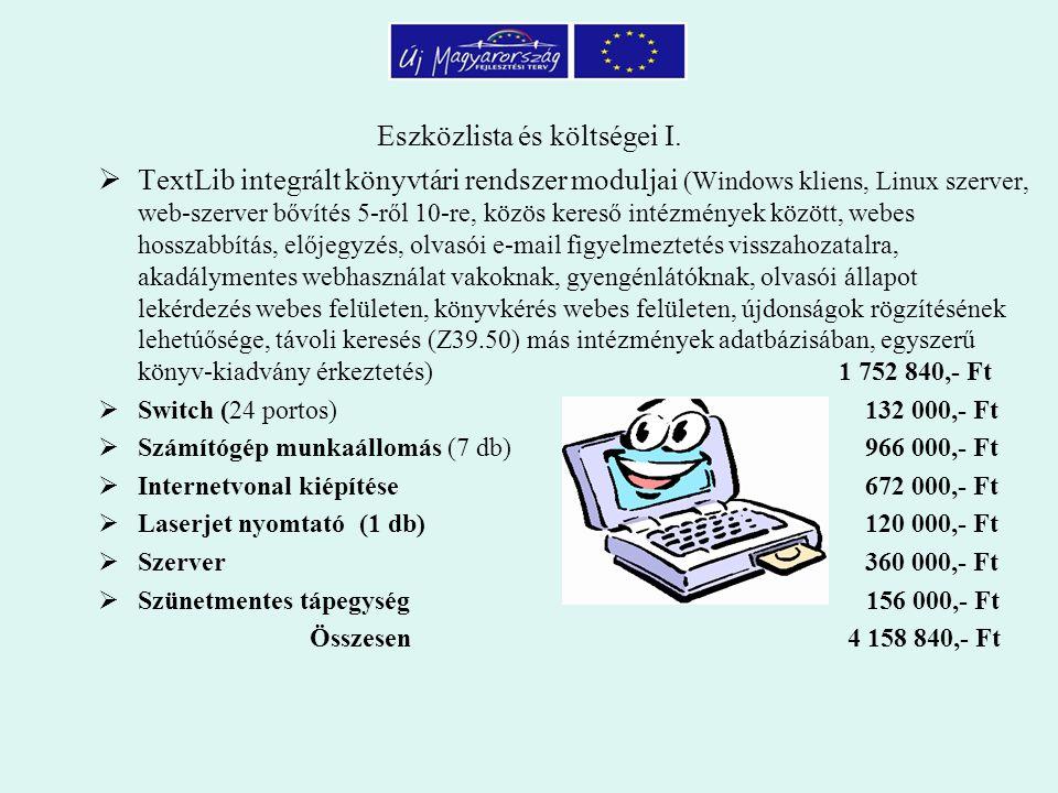 Eszközlista és költségei II.