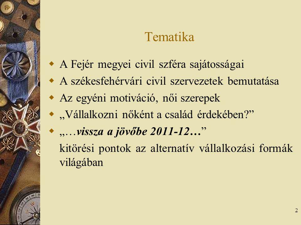 """2 Tematika  A Fejér megyei civil szféra sajátosságai  A székesfehérvári civil szervezetek bemutatása  Az egyéni motiváció, női szerepek  """"Vállalkozni nőként a család érdekében?  """"…vissza a jövőbe 2011-12… kitörési pontok az alternatív vállalkozási formák világában"""