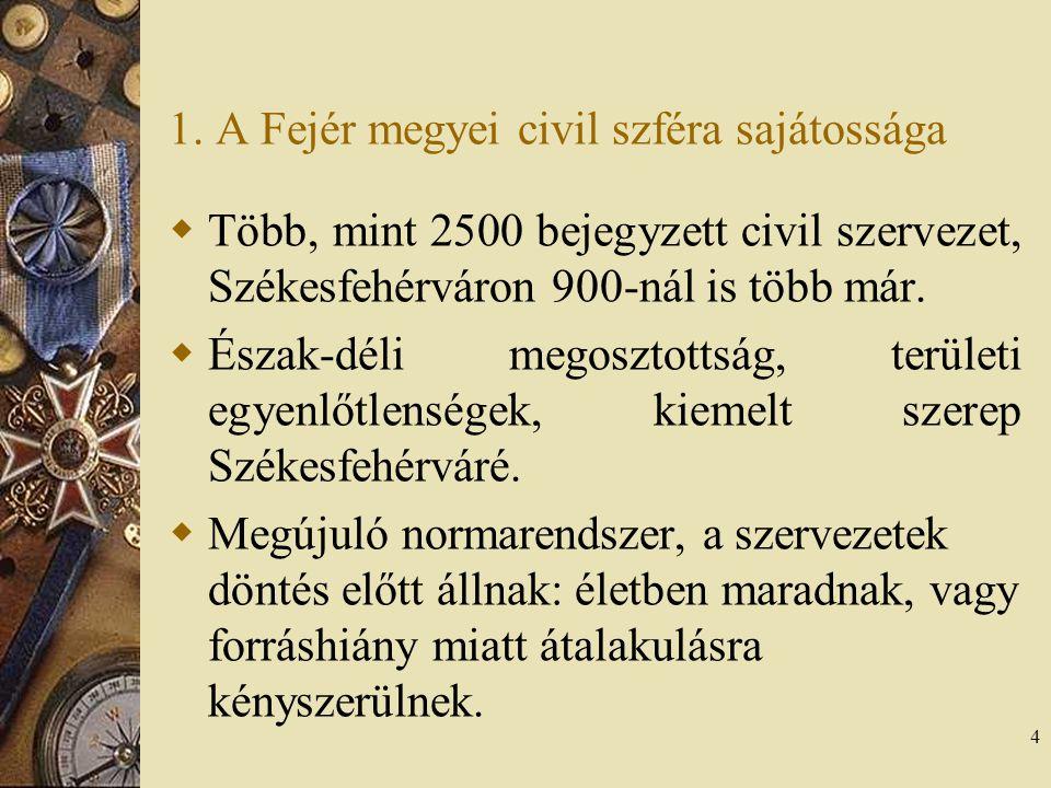 4 1. A Fejér megyei civil szféra sajátossága  Több, mint 2500 bejegyzett civil szervezet, Székesfehérváron 900-nál is több már.  Észak-déli megoszto