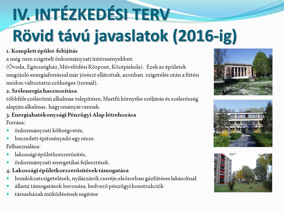IV.INTÉZKEDÉSI TERV Rövid távú javaslatok (2016-ig) 1.