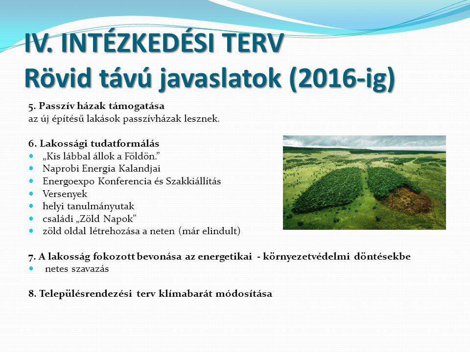 IV.INTÉZKEDÉSI TERV Rövid távú javaslatok (2016-ig) 5.