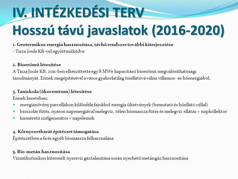 IV.INTÉZKEDÉSI TERV Hosszú távú javaslatok (2016-2020) 1.