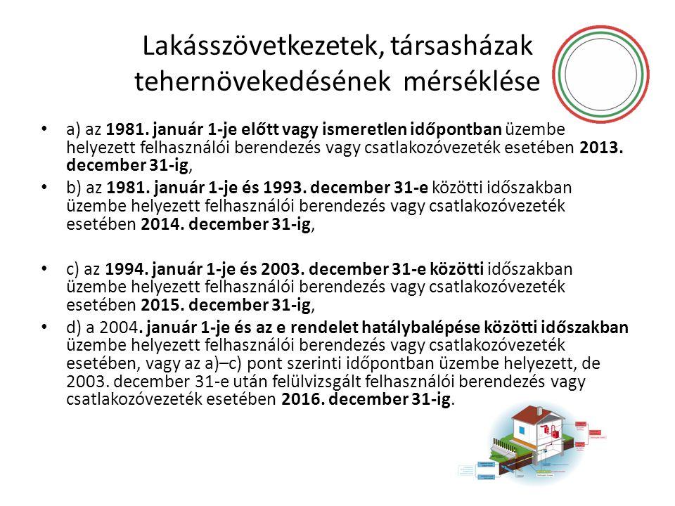 Lakásszövetkezetek, társasházak tehernövekedésének mérséklése • a) az 1981. január 1-je előtt vagy ismeretlen időpontban üzembe helyezett felhasználói