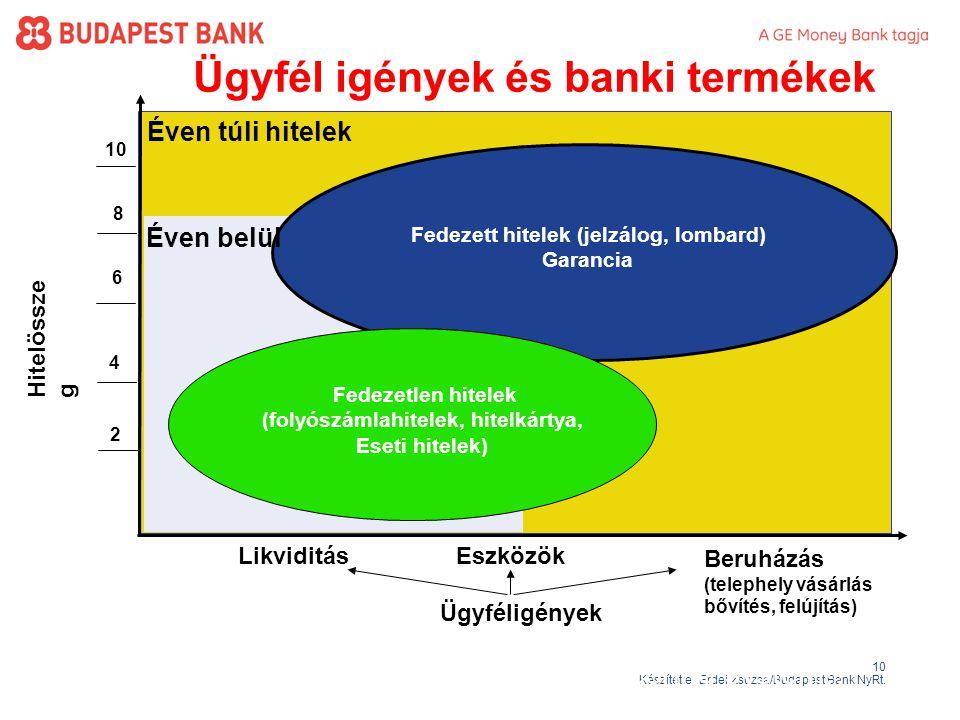 10 Készítette: Erdei Zsuzsa/Budapest Bank NyRt.