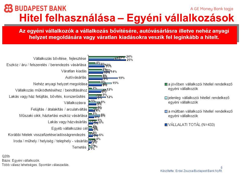 8 Készítette: Erdei Zsuzsa/Budapest Bank NyRt.