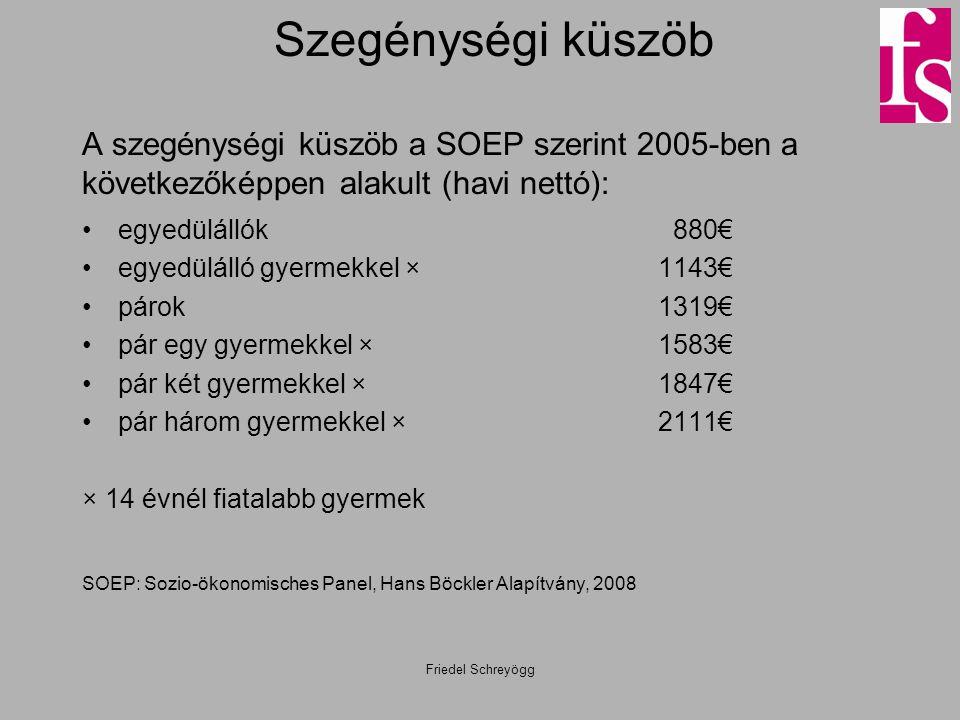 Szegénységi küszöb A szegénységi küszöb a SOEP szerint 2005-ben a következőképpen alakult (havi nettó): •egyedülállók 880€ •egyedülálló gyermekkel ×11