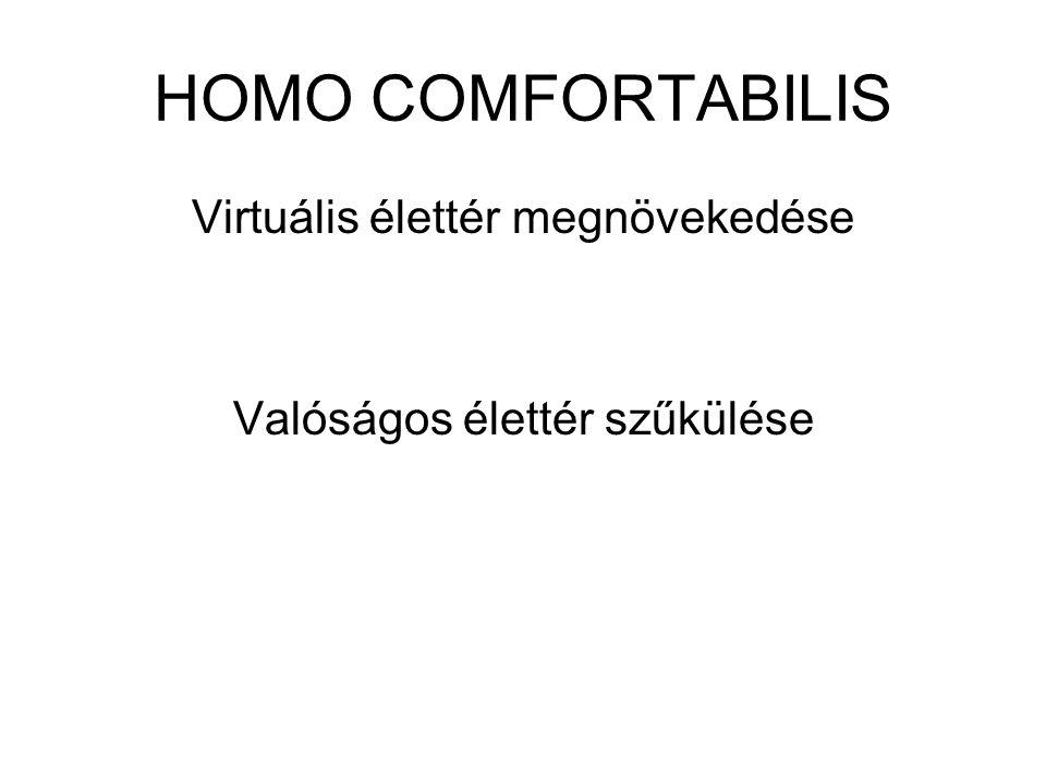 HOMO COMFORTABILIS Virtuális élettér megnövekedése Valóságos élettér szűkülése
