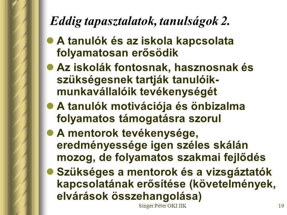 Singer Péter OKI IIK19 Eddig tapasztalatok, tanulságok 2.