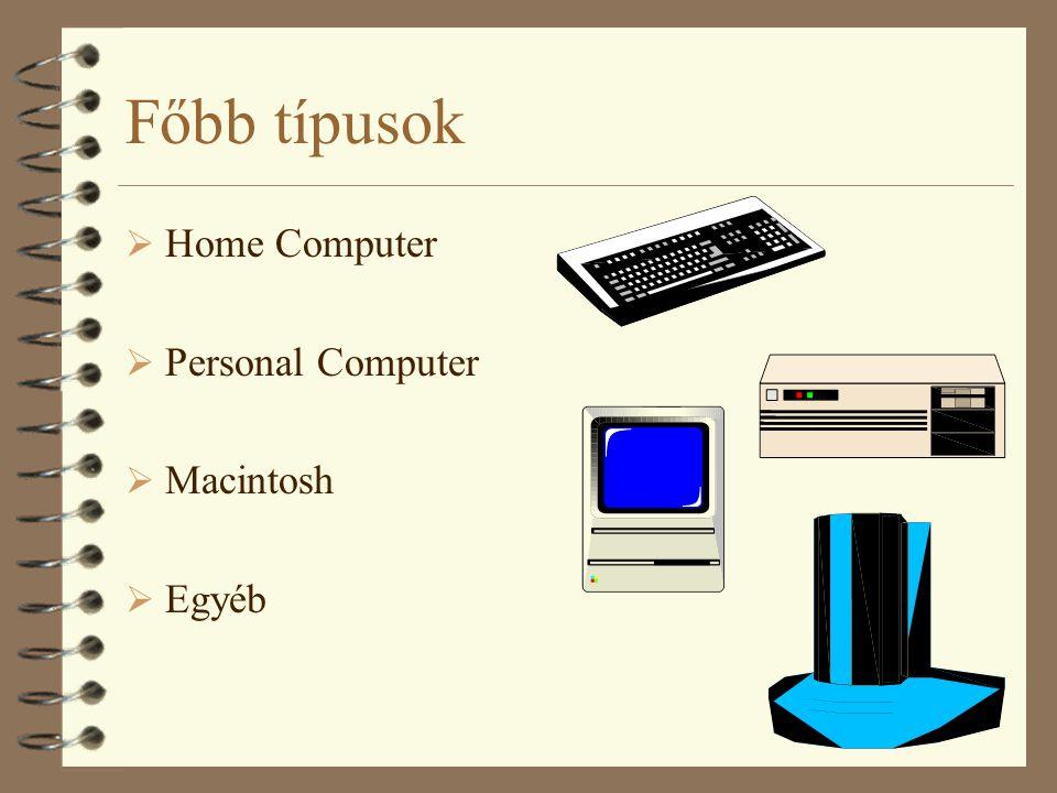 Főbb típusok  Home Computer  Personal Computer  Macintosh  Egyéb