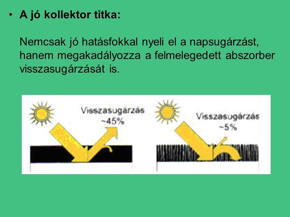 •A jó kollektor titka: Nemcsak jó hatásfokkal nyeli el a napsugárzást, hanem megakadályozza a felmelegedett abszorber visszasugárzását is.
