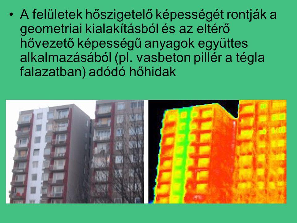 •A felületek hőszigetelő képességét rontják a geometriai kialakításból és az eltérő hővezető képességű anyagok együttes alkalmazásából (pl.