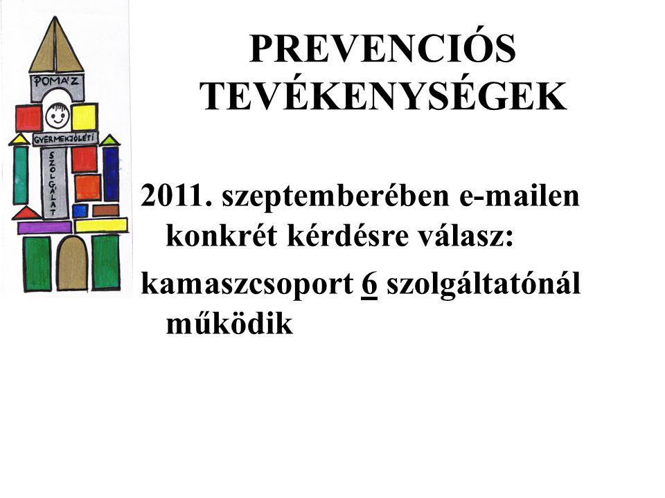 PREVENCIÓS TEVÉKENYSÉGEK 2011.