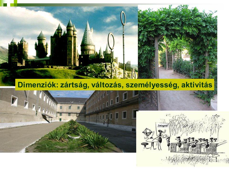  Emberi lakhely: ház, családi ház, lakóház, kockaház, panelház, otthon, lakás, ódon kastély  Erődítmény: védelmező bástya, erőd, vár, labirintus  Intézmény: irodaház, börtön, kórház, intézet, múzeum, műemlék, kiállító terem, téglagyár, hotel, szórakozóhely, munkahely, műhely, szentély, klub, színház, étterem  Állati lakhely: kalitka, ketrec, kaptár, hangyaboly Dimenziók: zártság, változás, személyesség, aktivitás