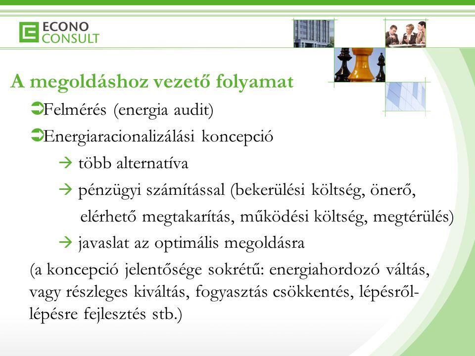 A megoldáshoz vezető folyamat  Felmérés (energia audit)  Energiaracionalizálási koncepció  több alternatíva  pénzügyi számítással (bekerülési költ