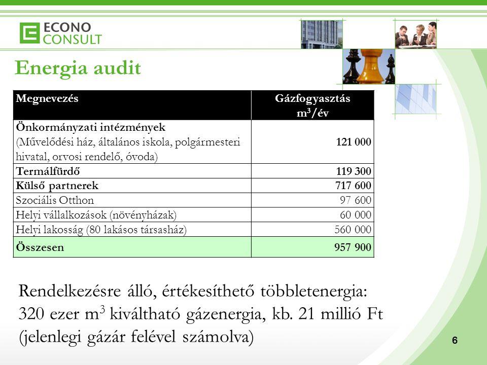 6 MegnevezésGázfogyasztás m 3 /év Önkormányzati intézmények (Művelődési ház, általános iskola, polgármesteri hivatal, orvosi rendelő, óvoda) 121 000 T