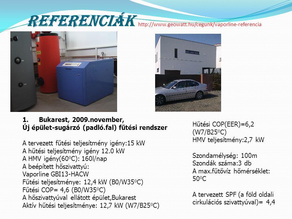 Referenciák http://www.geowatt.hu/cegunk/vaporline-referencia 1.Bukarest, 2009.november, Új épület-sugárzó (padló.fal) fűtési rendszer A tervezett fűt