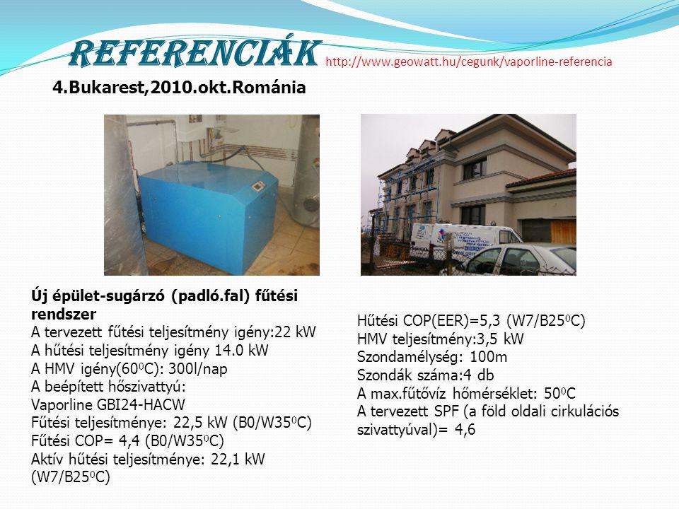 Referenciák http://www.geowatt.hu/cegunk/vaporline-referencia Új épület-sugárzó (padló.fal) fűtési rendszer A tervezett fűtési teljesítmény igény:22 k