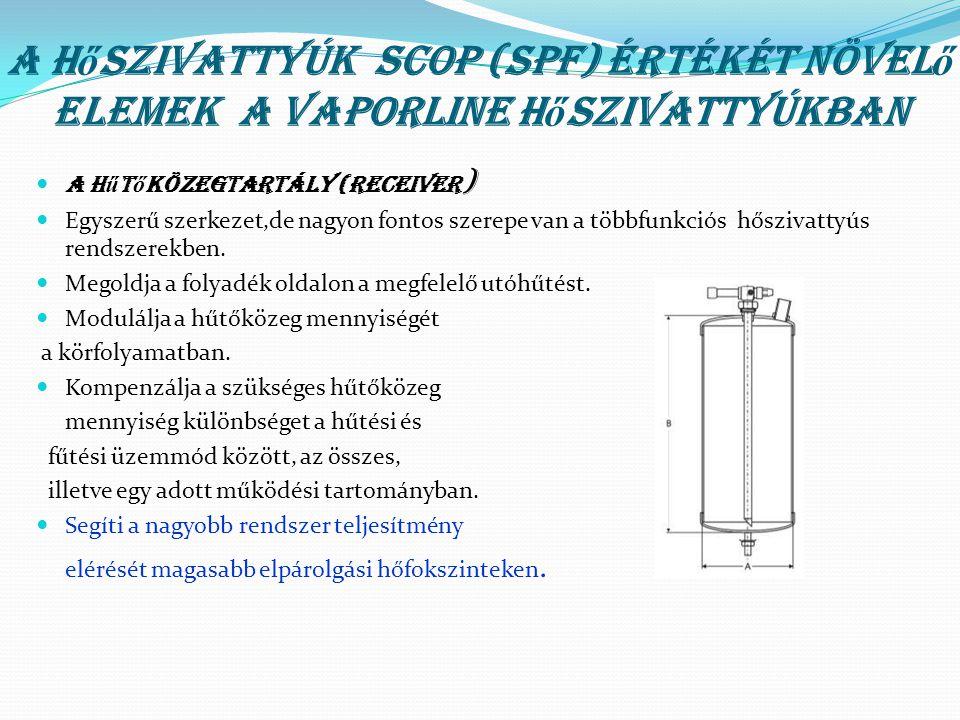 A H ő szivattyúk SCOP (SPF) értékét növel ő elemek a Vaporline h ő szivattyúkban  A h ű t ő közegtartály (receiver )  Egyszerű szerkezet,de nagyon f