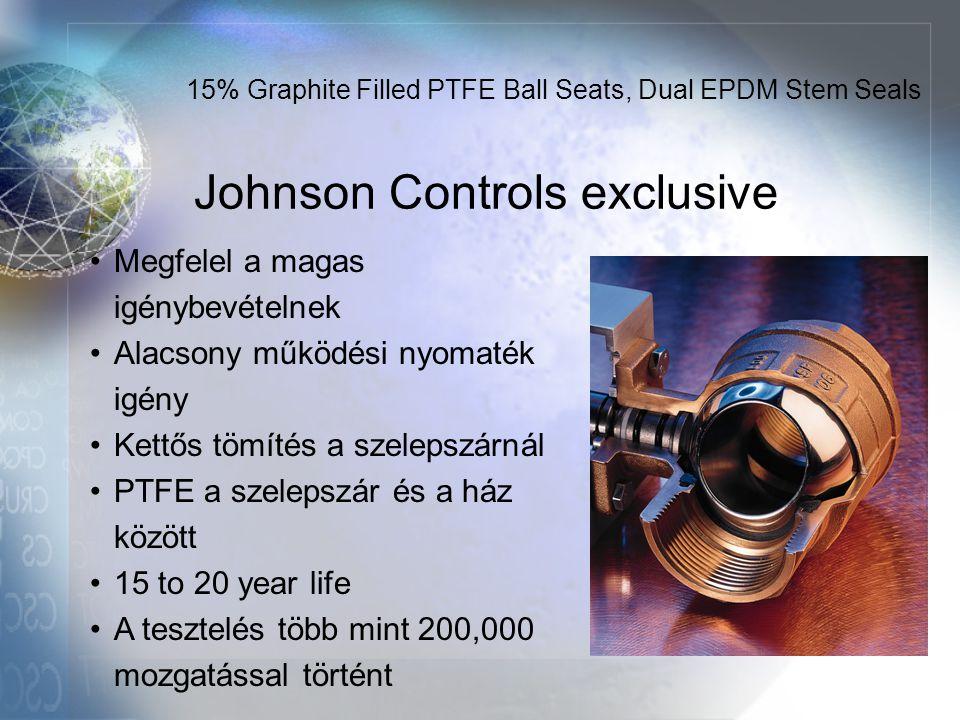 Johnson Controls exclusive •Megfelel a magas igénybevételnek •Alacsony működési nyomaték igény •Kettős tömítés a szelepszárnál •PTFE a szelepszár és a