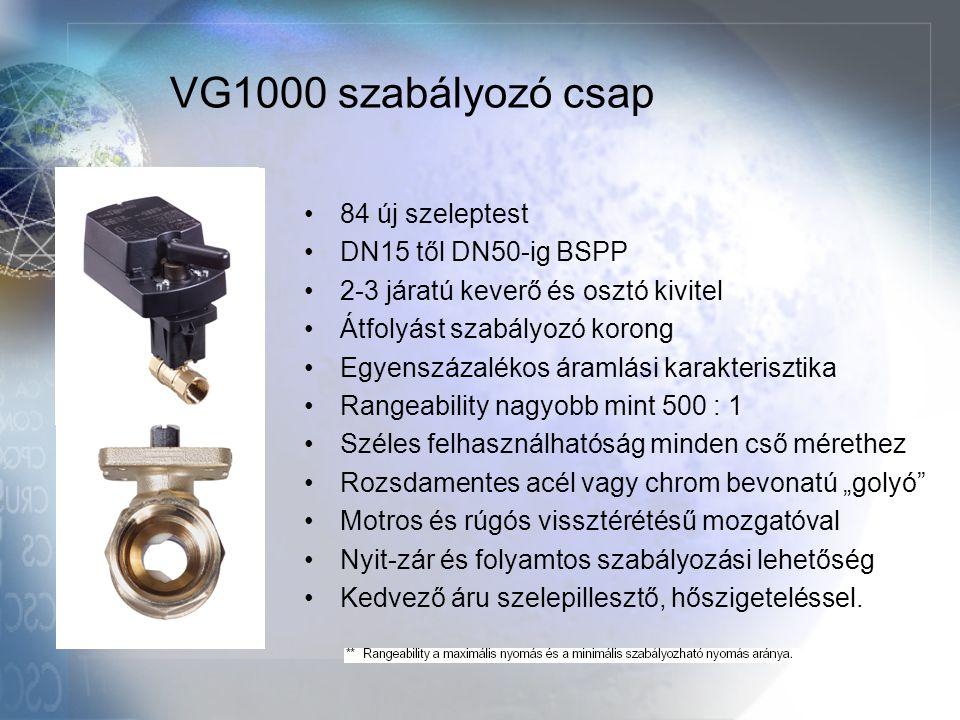 VG1000 szabályozó csap •84 új szeleptest •DN15 től DN50-ig BSPP •2-3 járatú keverő és osztó kivitel •Átfolyást szabályozó korong •Egyenszázalékos áram