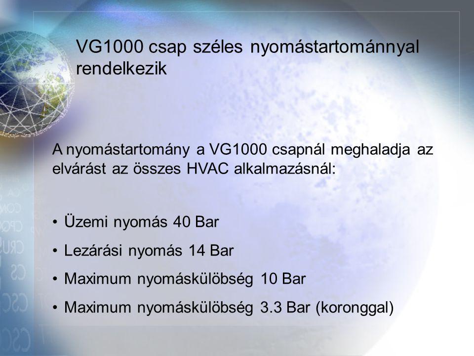 VG1000 csap széles nyomástartománnyal rendelkezik A nyomástartomány a VG1000 csapnál meghaladja az elvárást az összes HVAC alkalmazásnál: •Üzemi nyomá