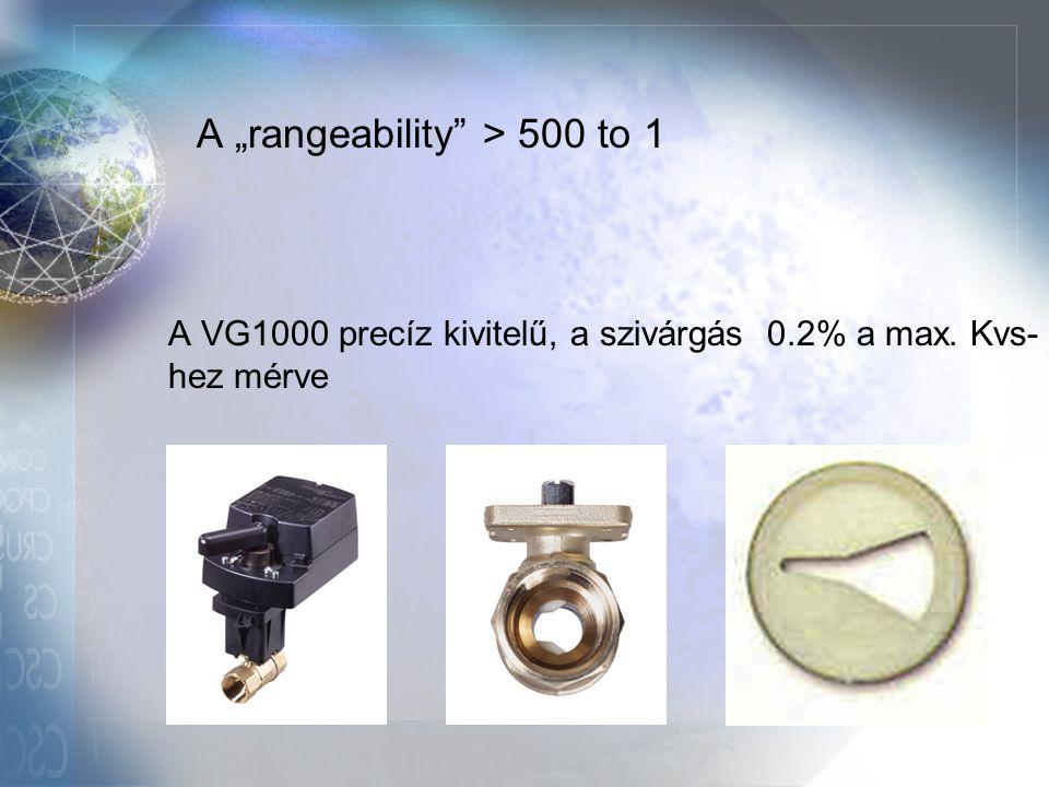 """A """"rangeability"""" > 500 to 1 A VG1000 precíz kivitelű, a szivárgás 0.2% a max. Kvs- hez mérve"""