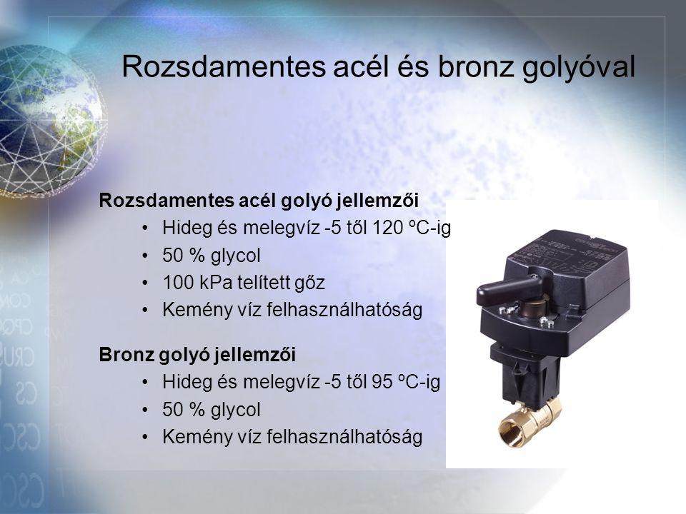 Rozsdamentes acél és bronz golyóval Rozsdamentes acél golyó jellemzői •Hideg és melegvíz -5 től 120 ºC-ig •50 % glycol •100 kPa telített gőz •Kemény v