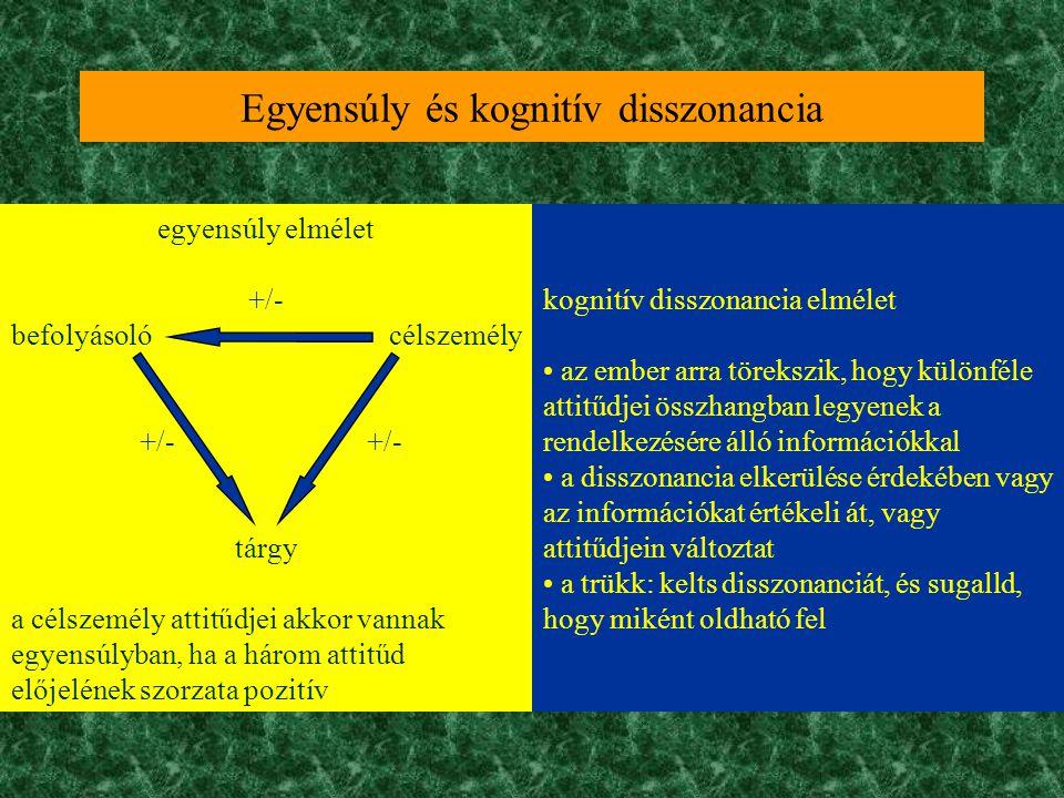 Egyensúly és kognitív disszonancia egyensúly elmélet +/- befolyásoló célszemély +/- +/- tárgy a célszemély attitűdjei akkor vannak egyensúlyban, ha a három attitűd előjelének szorzata pozitív kognitív disszonancia elmélet • az ember arra törekszik, hogy különféle attitűdjei összhangban legyenek a rendelkezésére álló információkkal • a disszonancia elkerülése érdekében vagy az információkat értékeli át, vagy attitűdjein változtat • a trükk: kelts disszonanciát, és sugalld, hogy miként oldható fel