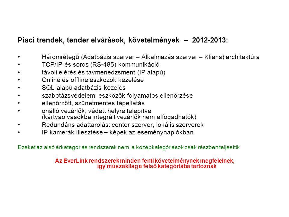 Piaci trendek, tender elvárások, követelmények – 2012-2013: •Háromrétegű (Adatbázis szerver – Alkalmazás szerver – Kliens) architektúra •TCP/IP és sor