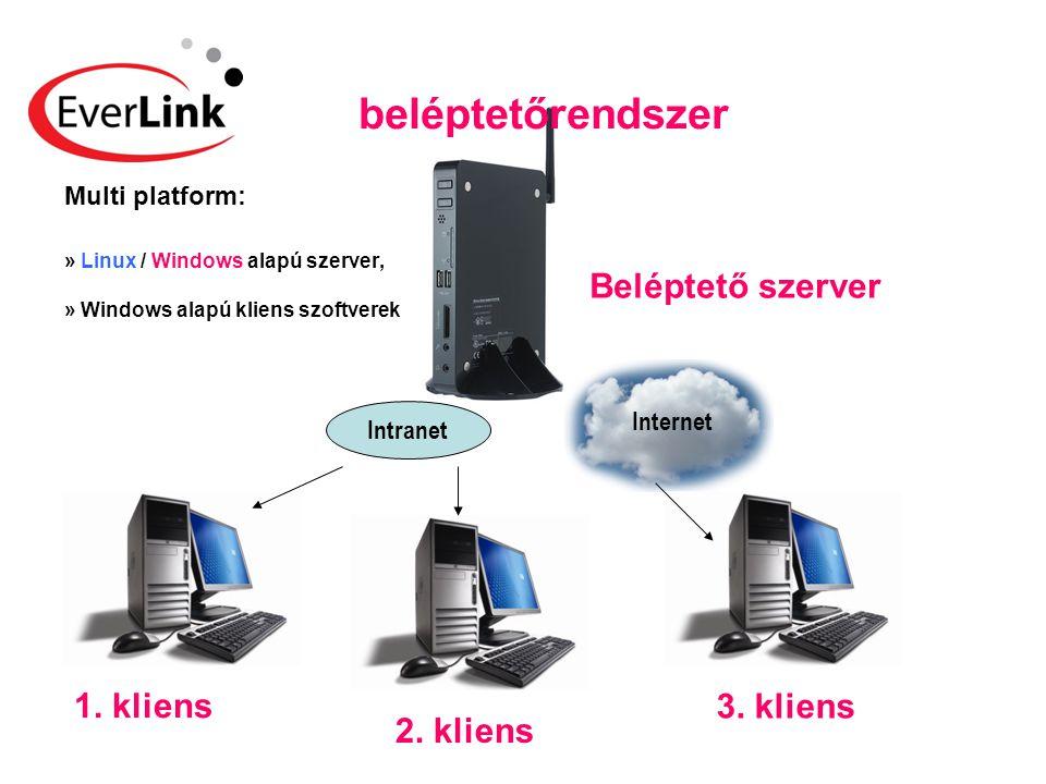 Multi platform: » Linux / Windows alapú szerver, » Windows alapú kliens szoftverek Beléptető szerver beléptetőrendszer 1. kliens 2. kliens 3. kliens I