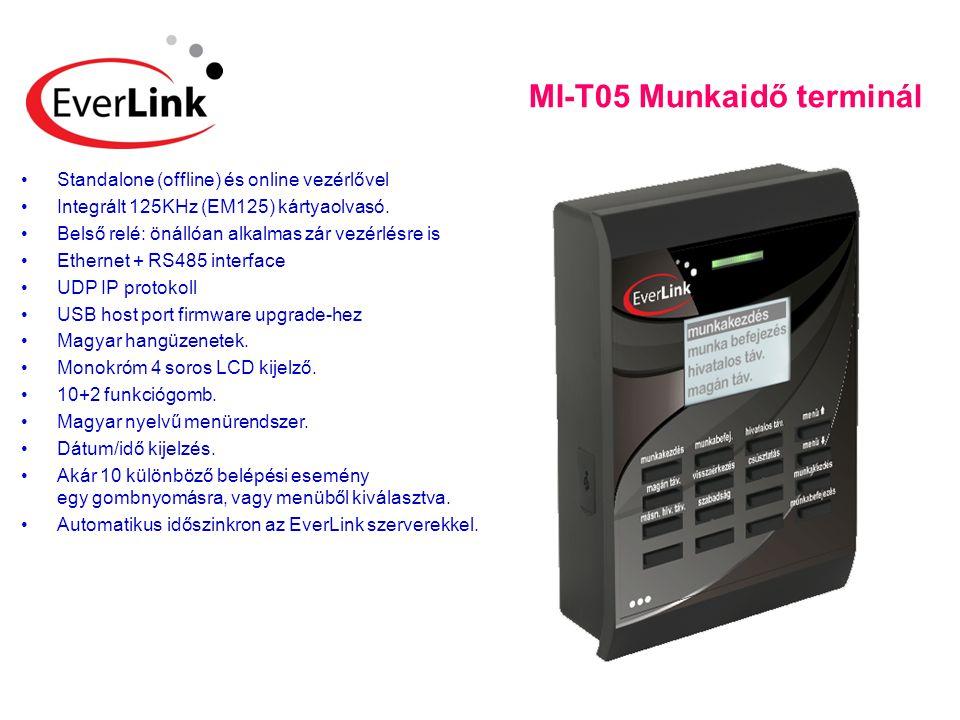 •Standalone (offline) és online vezérlővel •Integrált 125KHz (EM125) kártyaolvasó. •Belső relé: önállóan alkalmas zár vezérlésre is •Ethernet + RS485