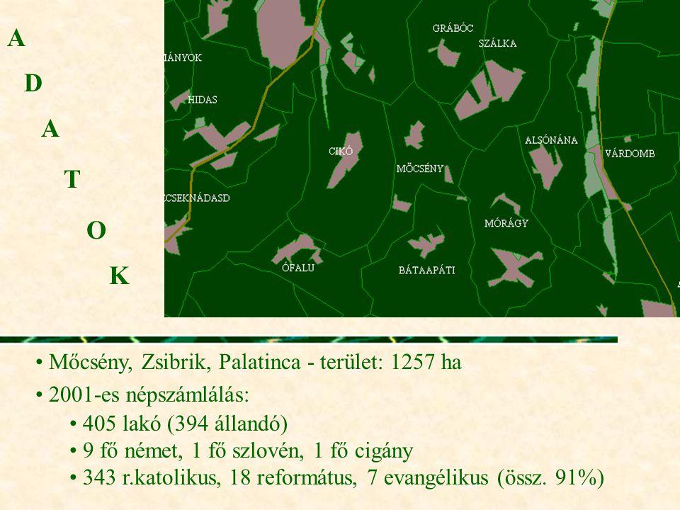 D A T A O K • Mőcsény, Zsibrik, Palatinca - terület: 1257 ha • 2001-es népszámlálás: • 405 lakó (394 állandó) • 9 fő német, 1 fő szlovén, 1 fő cigány