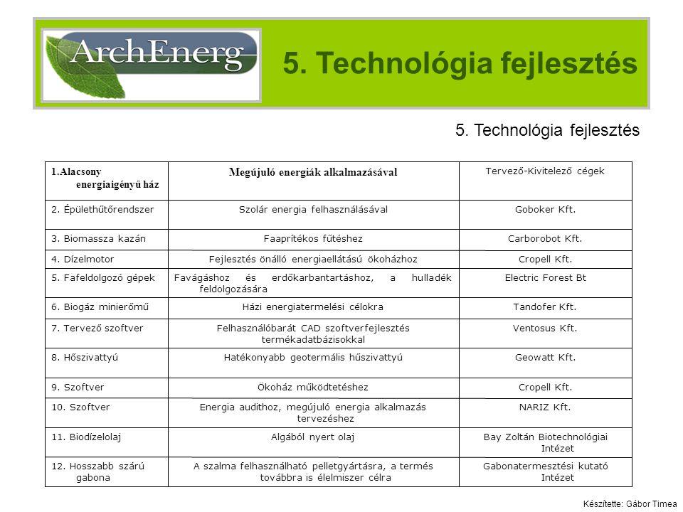 5. Technológia fejlesztés Gabonatermesztési kutató Intézet A szalma felhasználható pelletgyártásra, a termés továbbra is élelmiszer célra 12. Hosszabb