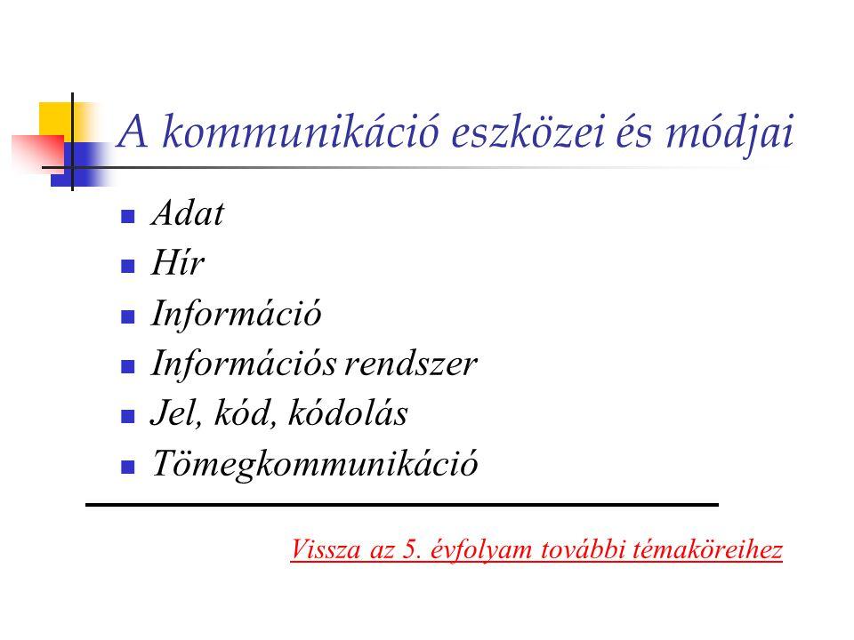 A kommunikáció eszközei és módjai  Adat  Hír  Információ  Információs rendszer  Jel, kód, kódolás  Tömegkommunikáció Vissza az 5. évfolyam továb