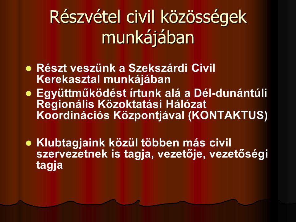 Részvétel civil közösségek munkájában   Részt veszünk a Szekszárdi Civil Kerekasztal munkájában   Együttműködést írtunk alá a Dél-dunántúli Region
